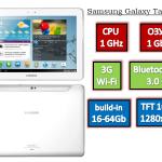 Samsung-Galaxy-Tab-10.1-min